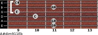 A#dim9/11/Eb for guitar on frets 11, 11, 10, 9, 11, 9