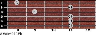 A#dim9/11/Eb for guitar on frets 11, 11, 11, 9, 11, 8