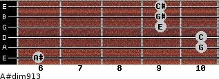 A#dim9/13 for guitar on frets 6, 10, 10, 9, 9, 9