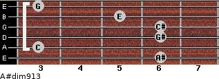 A#dim9/13 for guitar on frets 6, 3, 6, 6, 5, 3