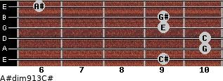 A#dim9/13/C# for guitar on frets 9, 10, 10, 9, 9, 6