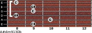 A#dim9/13/Db for guitar on frets 9, 10, 8, 9, 9, 8