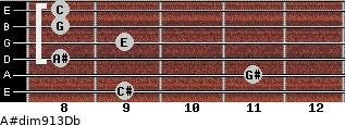 A#dim9/13/Db for guitar on frets 9, 11, 8, 9, 8, 8