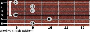 A#dim9/13/Db add(#5) guitar chord