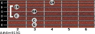A#dim9/13/G for guitar on frets 3, 3, 2, 3, 2, 4