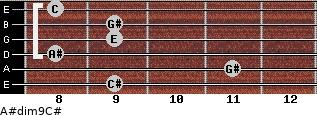 A#dim9/C# for guitar on frets 9, 11, 8, 9, 9, 8