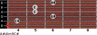 A#dim9/C# for guitar on frets x, 4, 6, 5, 5, 6