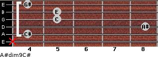 A#dim9/C# for guitar on frets x, 4, 8, 5, 5, 4