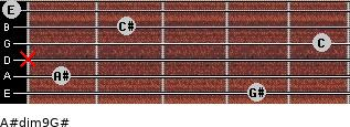 A#dim9/G# for guitar on frets 4, 1, x, 5, 2, 0