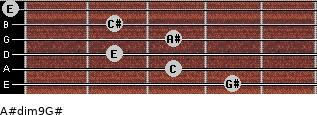 A#dim9/G# for guitar on frets 4, 3, 2, 3, 2, 0