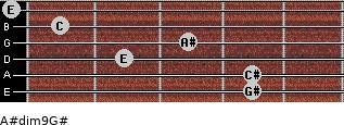 A#dim9/G# for guitar on frets 4, 4, 2, 3, 1, 0