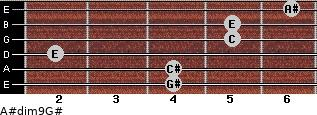 A#dim9/G# for guitar on frets 4, 4, 2, 5, 5, 6