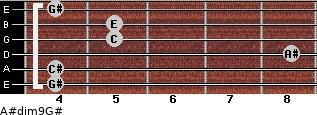 A#dim9/G# for guitar on frets 4, 4, 8, 5, 5, 4