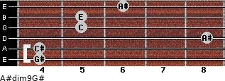A#dim9/G# for guitar on frets 4, 4, 8, 5, 5, 6