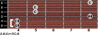 A#dim9/G# for guitar on frets 4, 4, 8, 5, 5, 8