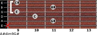 A#dim9/G# for guitar on frets x, 11, 10, 9, 11, 9
