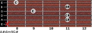 A#dim9/G# for guitar on frets x, 11, 11, 9, 11, 8