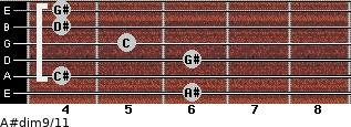 A#dim9/11 for guitar on frets 6, 4, 6, 5, 4, 4