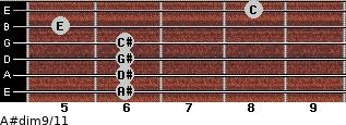 A#dim9/11 for guitar on frets 6, 6, 6, 6, 5, 8