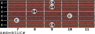 A#dim9/11/C# for guitar on frets 9, 7, 10, 8, 9, 9