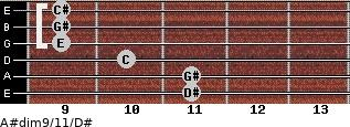 A#dim9/11/D# for guitar on frets 11, 11, 10, 9, 9, 9