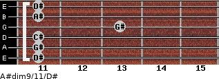 A#dim9/11/D# for guitar on frets 11, 11, 11, 13, 11, 11