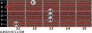 A#dim9/11/D# for guitar on frets 11, 13, 13, 13, x, 12