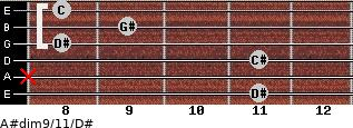 A#dim9/11/D# for guitar on frets 11, x, 11, 8, 9, 8