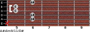 A#dim9/11/D# for guitar on frets x, 6, 6, 5, 5, 6