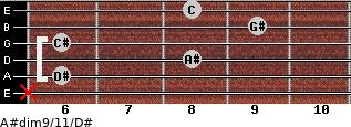 A#dim9/11/D# for guitar on frets x, 6, 8, 6, 9, 8