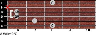 A#dim9/C for guitar on frets 8, 7, 6, 6, x, 8