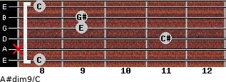 A#dim9/C for guitar on frets 8, x, 11, 9, 9, 8
