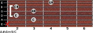A#dim9/C for guitar on frets x, 3, 2, 3, 2, 4