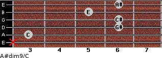 A#dim9/C for guitar on frets x, 3, 6, 6, 5, 6