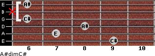 A#dim/C# for guitar on frets 9, 7, 8, 6, x, 6
