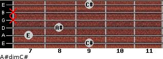 A#dim/C# for guitar on frets 9, 7, 8, x, x, 9