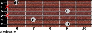 A#dim/C# for guitar on frets 9, 7, x, 9, x, 6