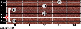 A#dim/C# for guitar on frets 9, x, 11, 9, 11, 12