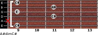A#dim/C# for guitar on frets 9, x, 11, 9, 11, 9
