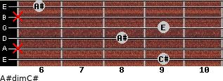 A#dim/C# for guitar on frets 9, x, 8, 9, x, 6
