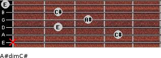 A#dim/C# for guitar on frets x, 4, 2, 3, 2, 0