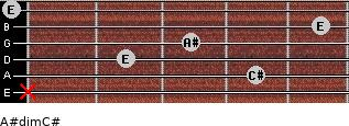 A#dim/C# for guitar on frets x, 4, 2, 3, 5, 0