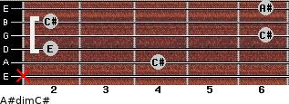 A#dim/C# for guitar on frets x, 4, 2, 6, 2, 6