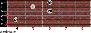 A#dim/C# for guitar on frets x, 4, x, 6, 5, 6