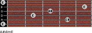 A#dim/E for guitar on frets 0, 4, 2, 3, 5, 0