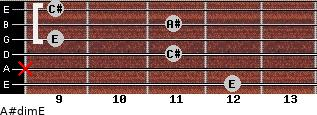 A#dim/E for guitar on frets 12, x, 11, 9, 11, 9