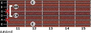 A#dim/E for guitar on frets 12, x, 11, x, 11, 12