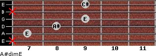 A#dim/E for guitar on frets x, 7, 8, 9, x, 9