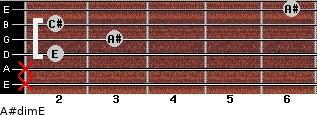 A#dim/E for guitar on frets x, x, 2, 3, 2, 6