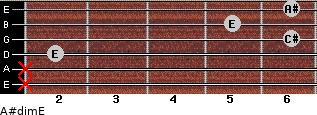 A#dim/E for guitar on frets x, x, 2, 6, 5, 6